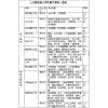 镇江上元学历提升有保障—国家正规认证学信网可查终身有效
