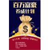国际期货老品牌文华财经的发展史
