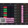 环球联商微交易导师荆文微交易投资外盘期货技巧如何掌握