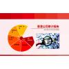 香港公司做账报税需提供的单据?香港公司审计报告?