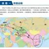 国际铁路运输代理