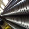 大量供应国润专业生产钢带增强螺旋波纹管