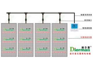 迪尔曼石墨烯电地暖九大特点,展现迪尔曼石墨烯电地暖过硬质量