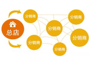 小程序三级分销商城系统具有哪些功能