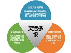 微信三级分销一个健康循环的经济模式