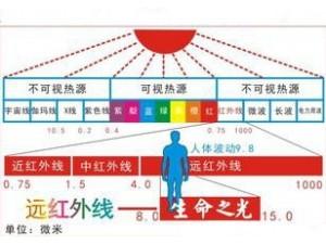 远红外线测试法向发射率