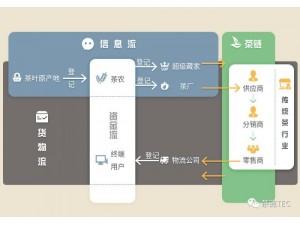 茶链之家区块链系统是怎么开发的茶链之家算力挖矿系统开发