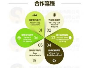 深圳项目创业计划书编写