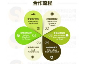 深圳科技项目可行性研究报告编写