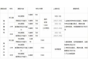 杭州山香教育教师资格证笔试培训班