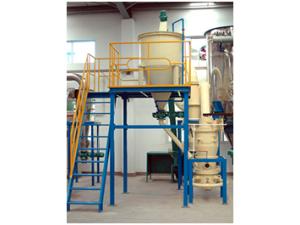 化工专用超微粉碎设备,化工原材料超微粉碎,高效粉碎机