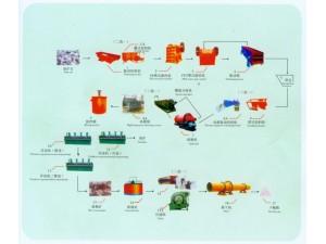 铂思特含砷高硫难处理金矿石脱硫脱硫提金方法,选金尾矿吸金毯