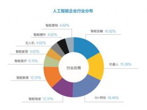 创导未来---2019北京少儿创客教育展