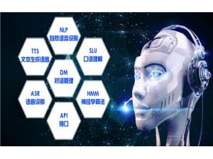 呼叫中心系统是什么呼叫中心客服系统呼叫中心软件系统组成