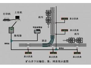 新疆煤矿使用的煤矿信集闭系统