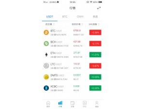 数字货币合约,币币,C2C,永续一站式交易平台