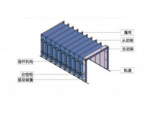 重庆工业伸缩喷漆房废气处理设备厂家