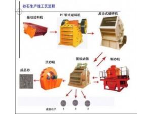 铂思特优质耐用的大石块破碎机,大型移动对辊破碎机生产线设备