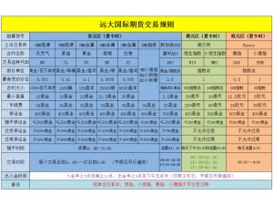 香港国际期货招商长期稳定刷单团队
