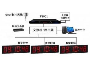 时间想精准,就选唯尚GPS时钟产品