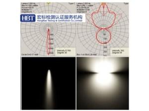 轨道灯IES文件测试IES测试单位