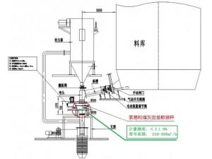 索易粉煤灰定量散装计量系统