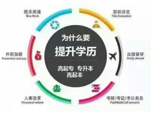 社会工作者也可以读大学 深圳龙岗坂田五和地铁站