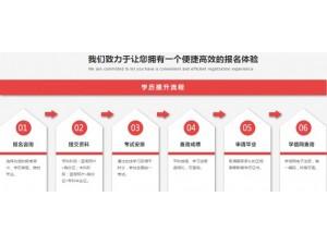 深圳奋飞教育,快速考高校学历合作,承认学信网可查学历