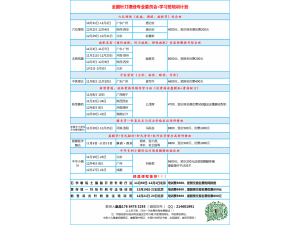 新吾鼻炎12月北京学习班通知
