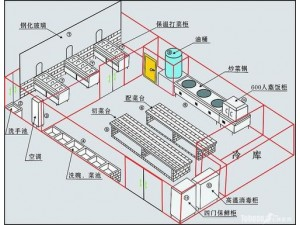深圳布吉长龙平面设计专业教学包教会