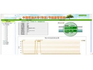 公共能源资源统计消耗系统