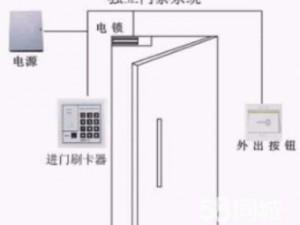 哈密路门禁考勤维修、双门单门门禁维修安装