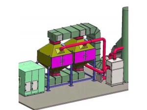 废气处理环保设备催化燃烧的应用