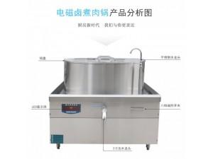 赣州800牛肉拉面煮面煮肉锅 德茹30KW学校大容量煲汤灶