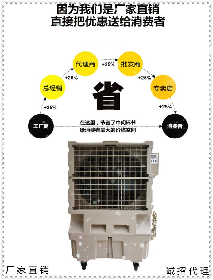 移动式环保空调(6)
